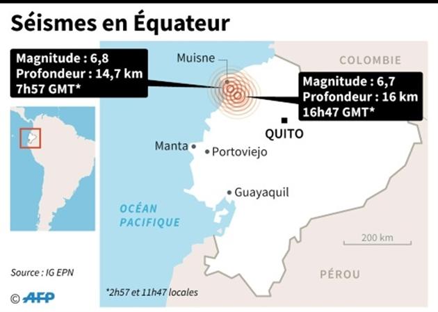 Seisme Equateur
