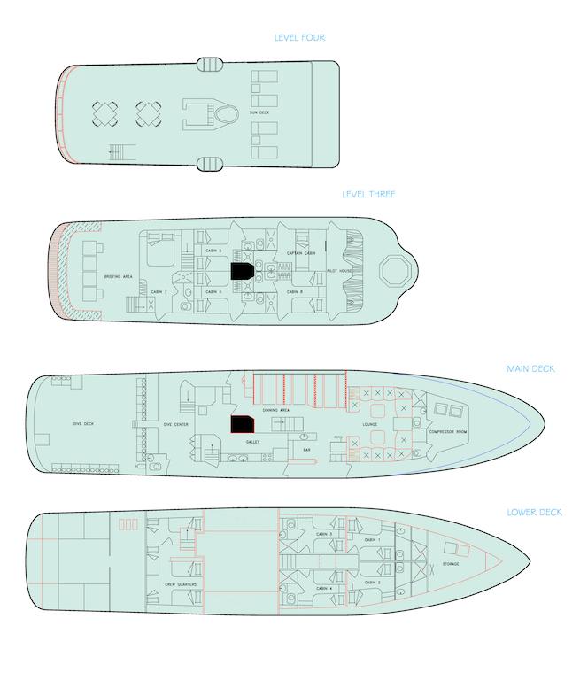 Croisière plongée Galapagos Aggressor, plan